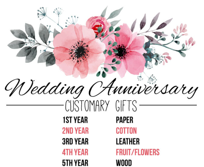 Traditional Anniversary Gift Ideas For The First 5 Years Of